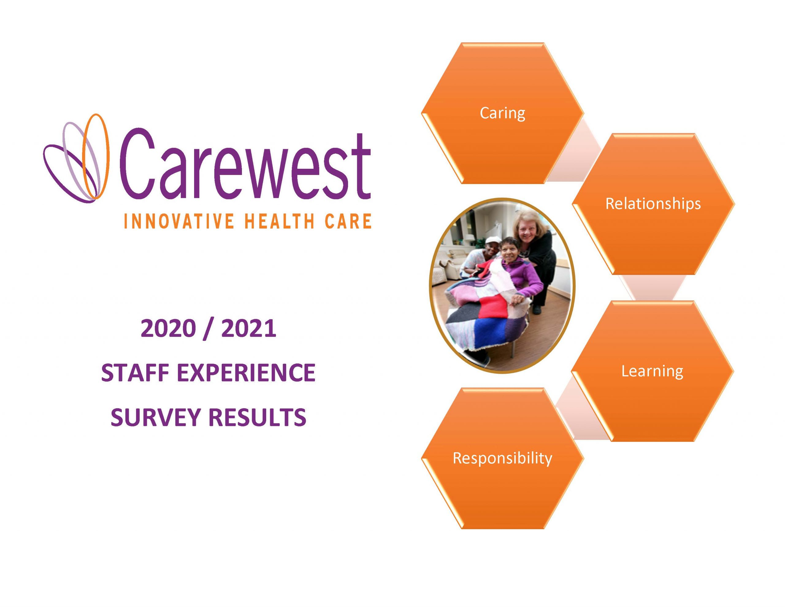 Cover from Staff Survey Booklet 2020 2021 Results